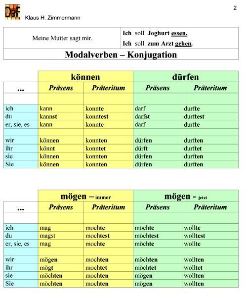 deutsch als fremdsprache daf daz grammatik modalverben