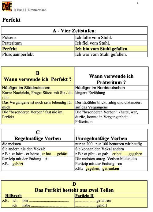 artikel deutsch grammatik