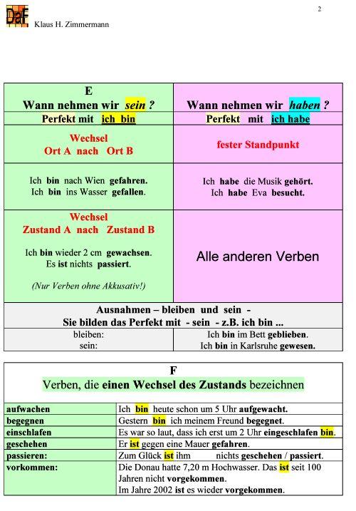 Konjugation und Deklination  Alle Verben und Nomen