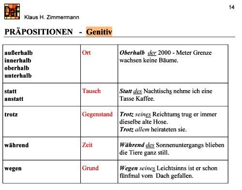 Deutsch Als Fremdsprache Daf Daz Grammatik Pr Positionen