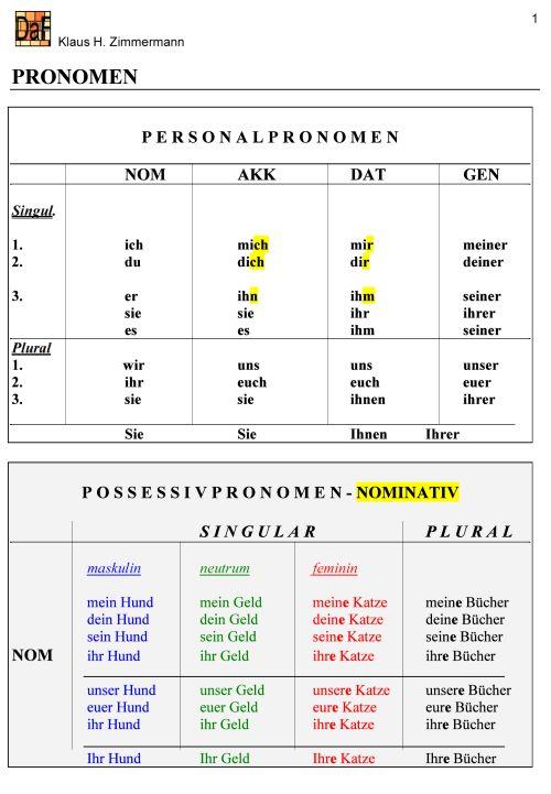 Deutsch Als Fremdsprache Daf Daz Grammatik Pronomen